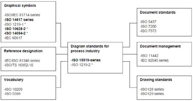 ISO 140842 2015 en   Process    diagrams    for power plants