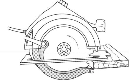 Procter Machine Safety