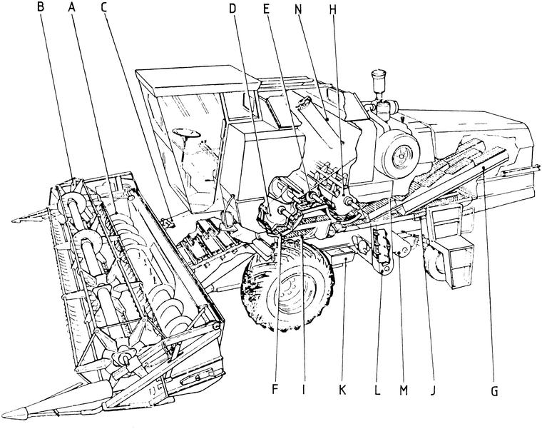 Combine Harvester Parts Diagram