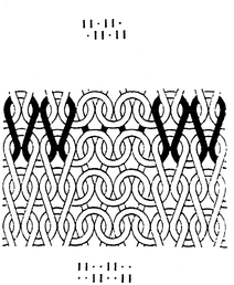 types of knitted fabrics pdf